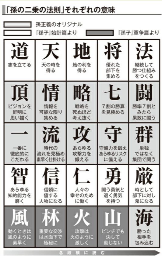 nijyou_housoku